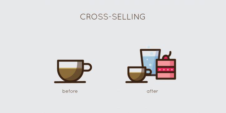 Le cross-selling