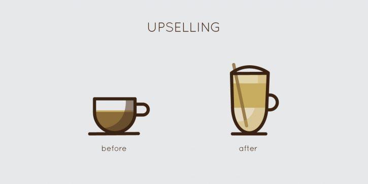 L'upselling
